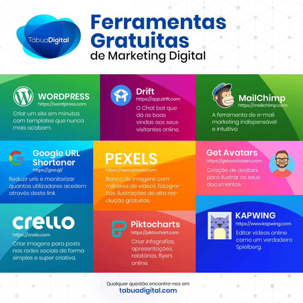 Ferramentas Gratuitas de Marketing Digital